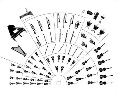 Drawn instrument orchestra music & in Montessori 4: Montessori