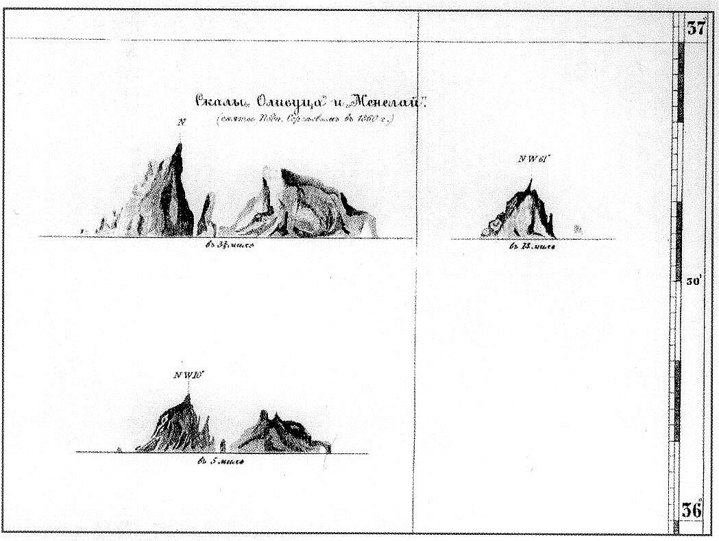 Drawn islet Dokdo from Map East of