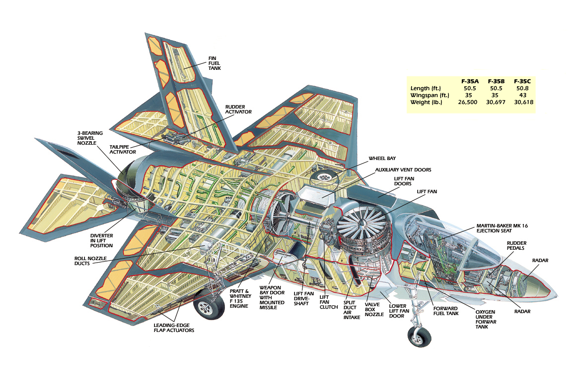 Drawn jet f 35 Cutaway F 35 II Raptor