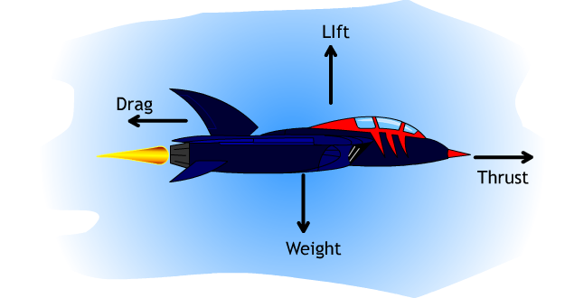 Drawn jet simple Clutter body the Diagrams importantly