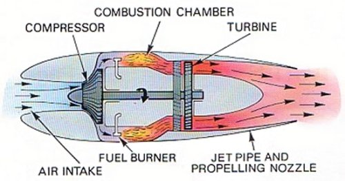 Drawn jet simple Engine jet engine