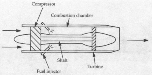 Drawn jet simple Us Ask of Diagram Jet