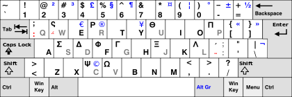 Drawn keyboard english In to comparison Keyboard Wikipedia