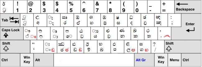 Drawn keyboard english Keyboard Wikiwand layout Windows layout