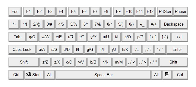 Drawn keyboard outline Keyboard examples Consultants Windows by