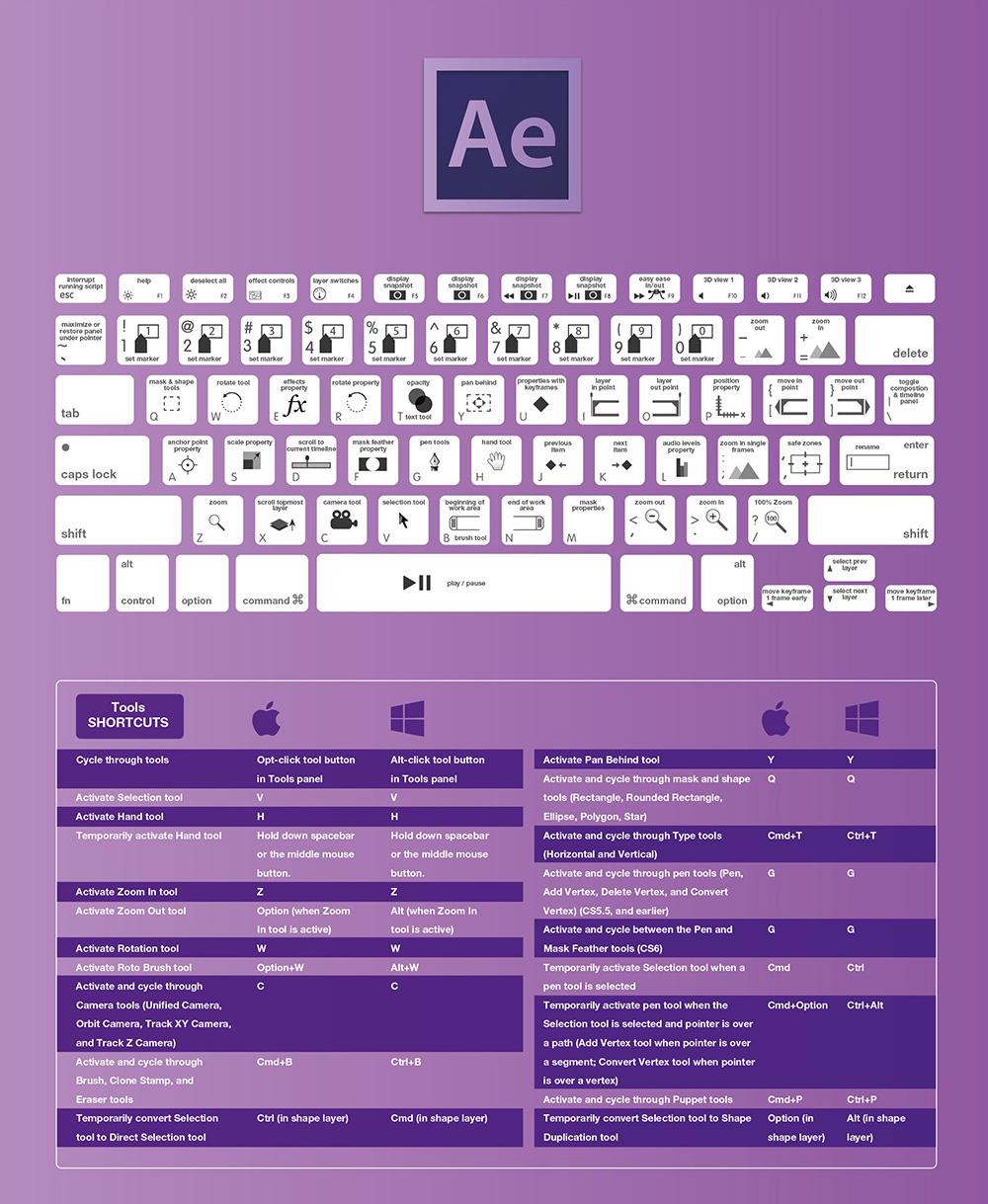 Drawn keyboard premiere pro Adobe CC Pinterest Adobe design