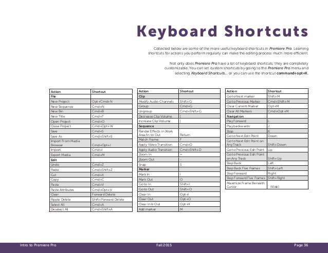 Drawn keyboard premiere pro  to Intro 2015 Pro