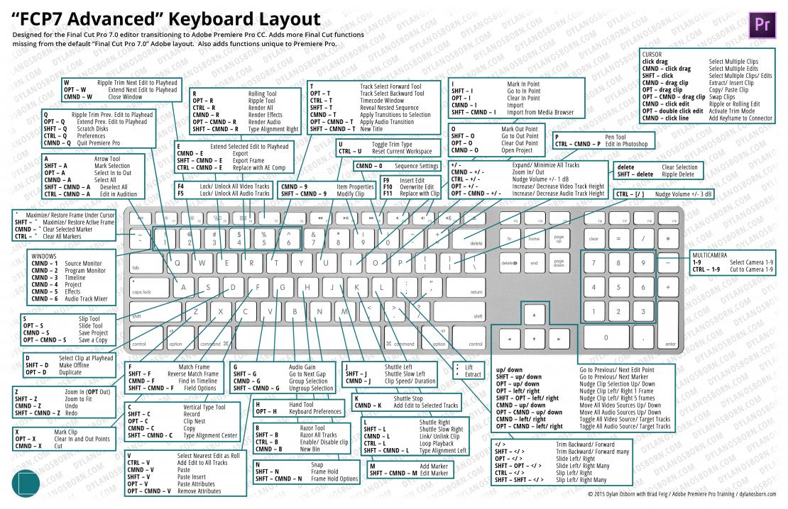Drawn keyboard premiere pro Keyboard (& FCP Keyboard Osborn