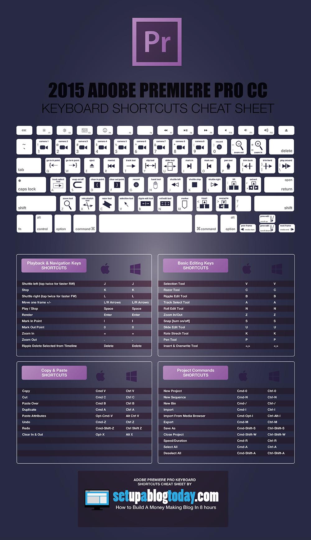 Drawn keyboard premiere pro  Adobe Pro Pro Premiere