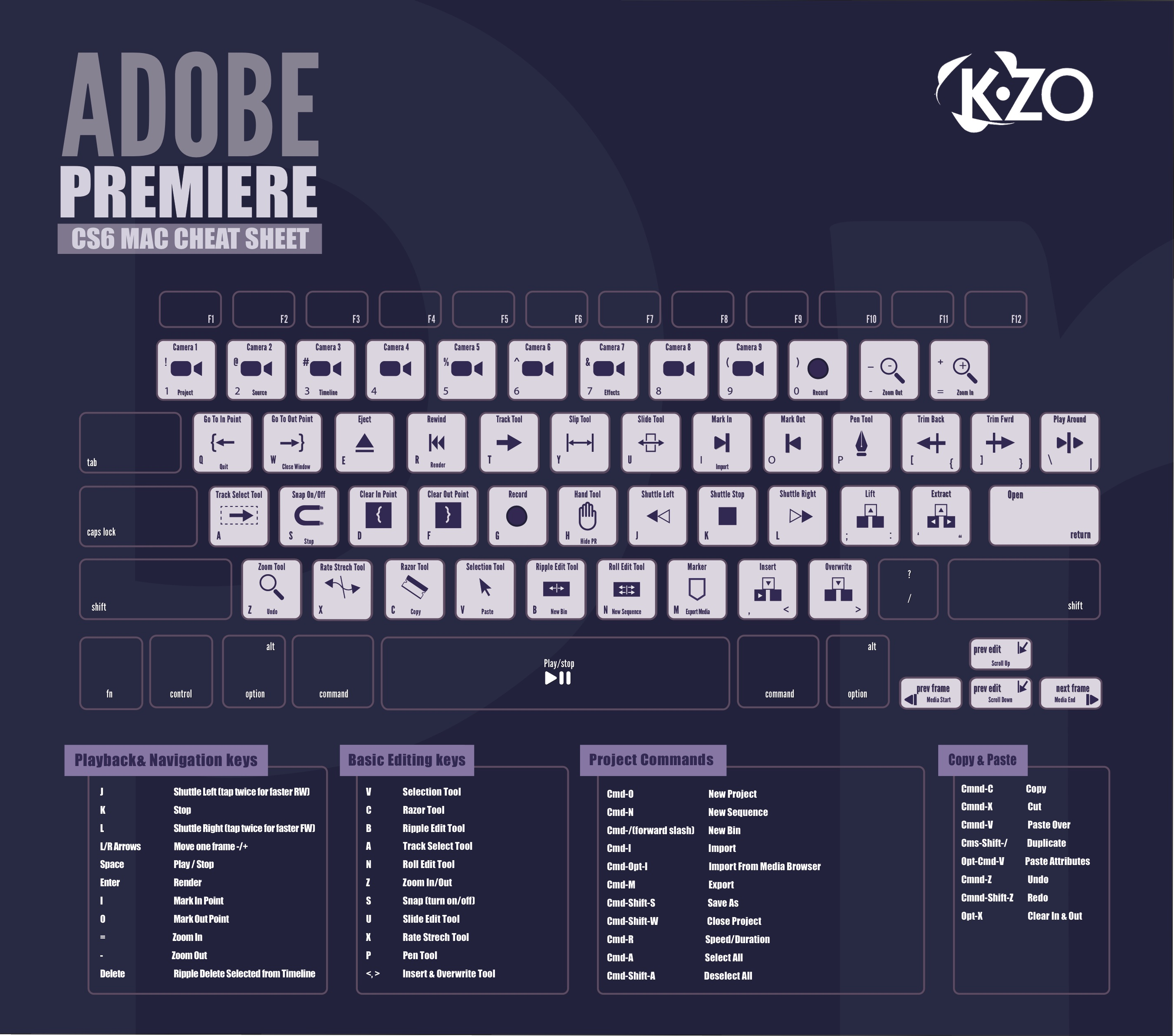Drawn keyboard premiere pro CS6 and Sheet Premiere Discover