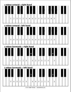 Drawn keyboard printable : Good remembering printable on