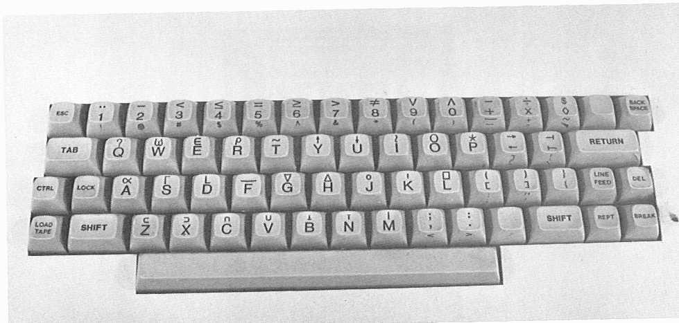 Drawn keyboard printable The pairing IBM Keyboards and