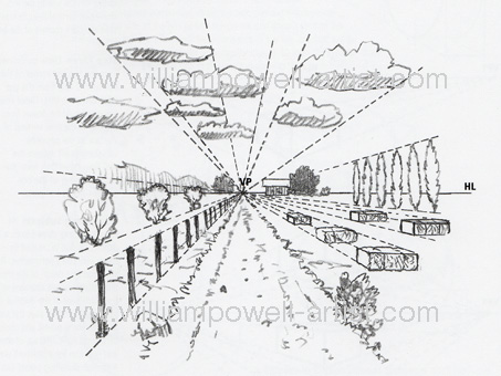 Drawn roadway perspective drawing The point same scene one