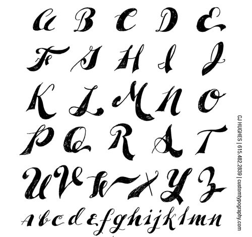 Drawn typeface awesome Learn Fonts Letter about For