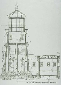 Drawn lighhouse cartoon #lighthouse Stock drawings Royalty Drawing