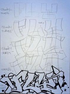 Drawn ship graffito Throw tumblr Lessons Handlettering Google