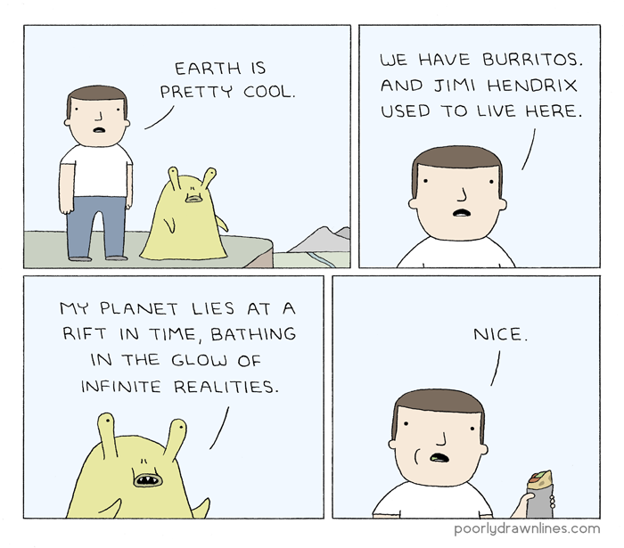 Drawn earth Earth Drawn earth Poorly Lines