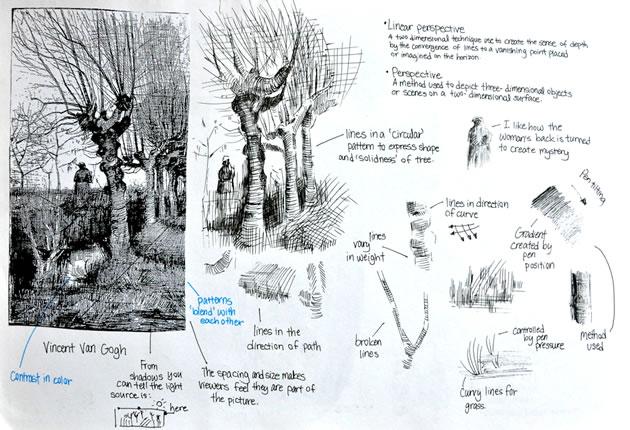 Drawn still life pdf Analysis Line van Students a