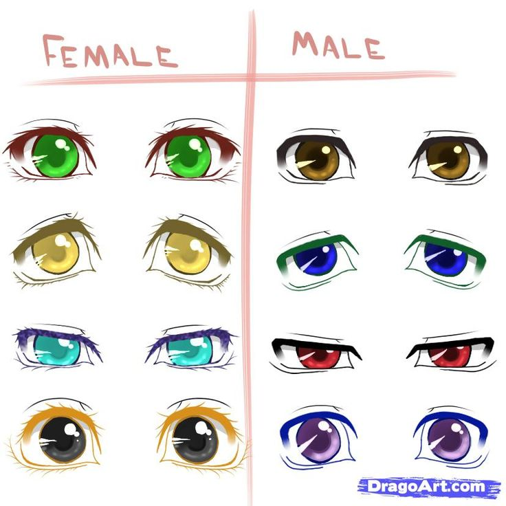 Anime clipart man eye Step 25+ drawing Pinterest Anime