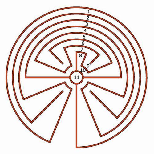 Drawn maze labyrinth Blogmymaze Maze Man American to