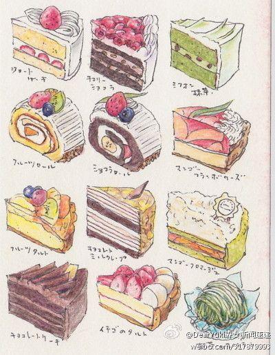 Drawn meal Food Food ideas Pinterest Food