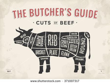 Drawn meat Butcher Cow hand scheme Vintage