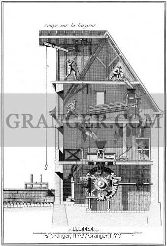 Drawn mill Mill Side of Image CENTURY