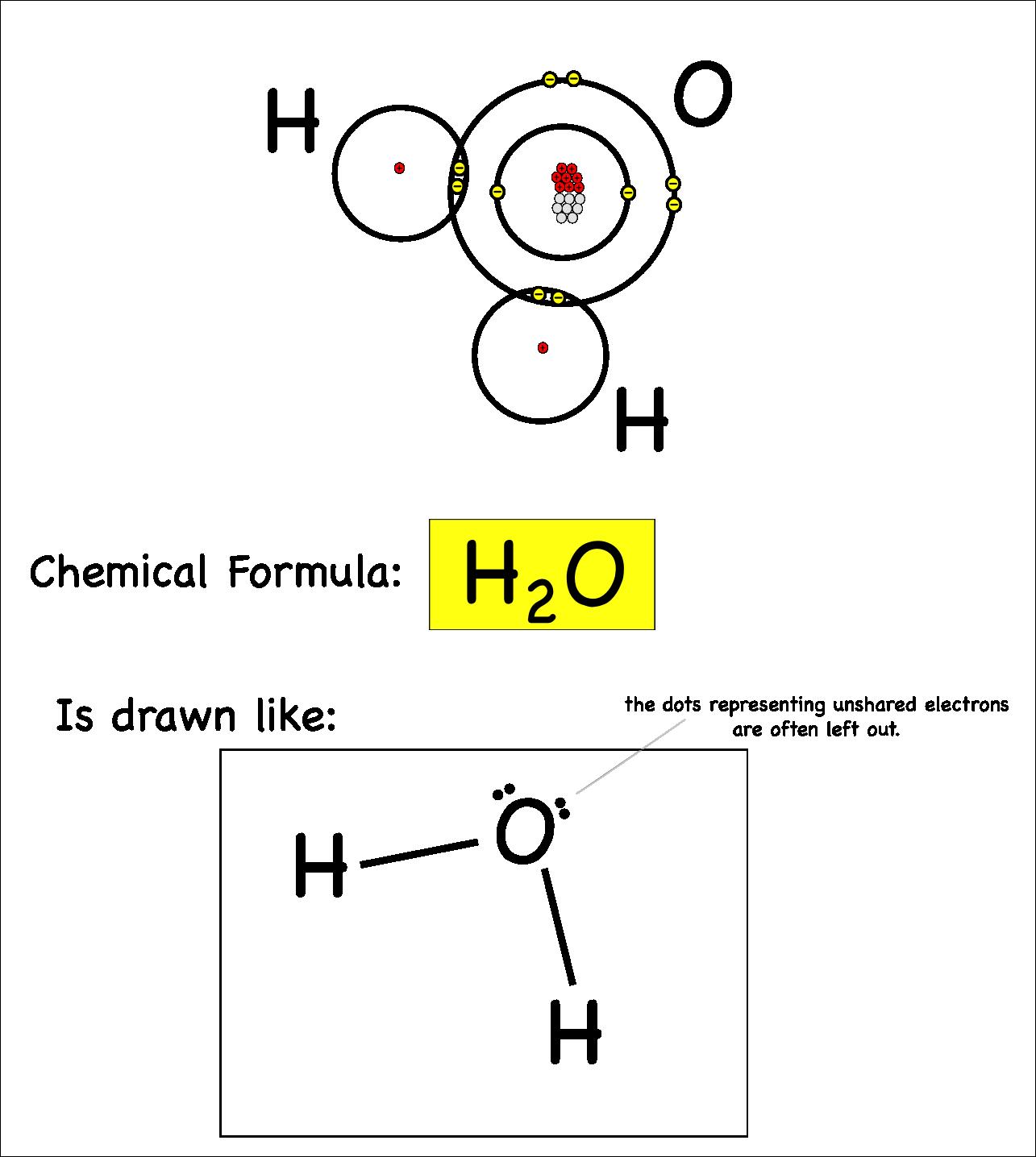 Drawn molecule Drawing Muddle Montessori bonding
