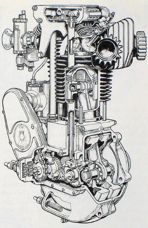 Drawn biker machine #1