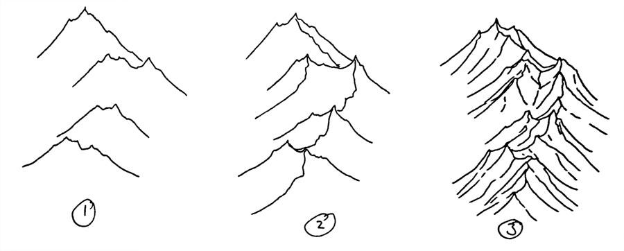 Drawn mountain  Maps How hand Fantastic