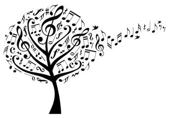 Drawn music notes avatar Musical Videos notes Bilder treble