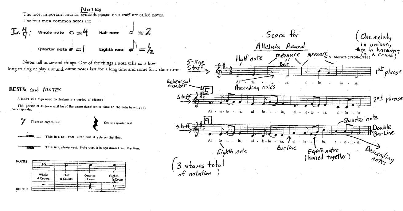 Drawn music notes choir Cronin Guides 6 Study Music/Choir