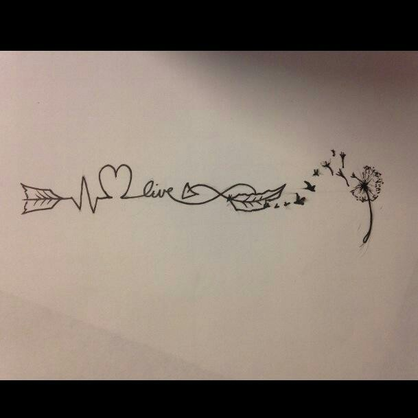 Drawn music notes girly Would an it be perf