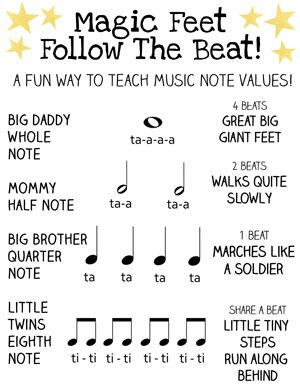 Drawn music notes little Ideas on Pinterest Kids Note