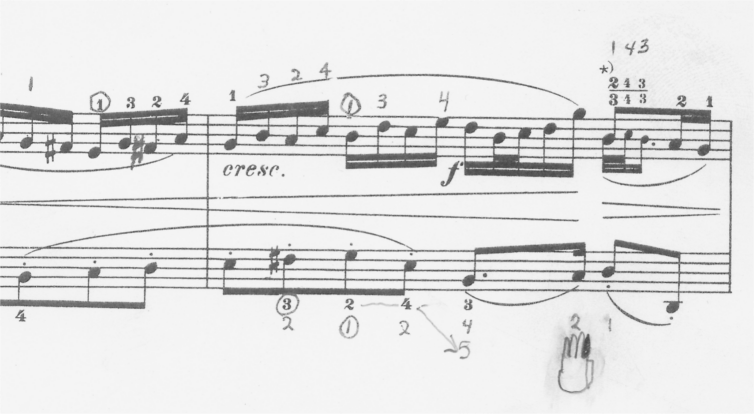 Drawn music notes piano Use Piano hand of Graphical