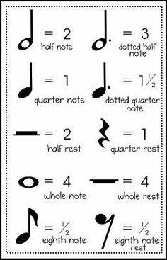Drawn music notes rap music Teach and Musical Pin more