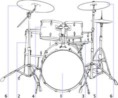 Drawn musical line drawing Drum How kit sets and