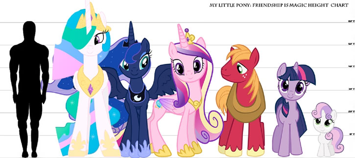 Drawn my little pony boss Pony Little Little My by