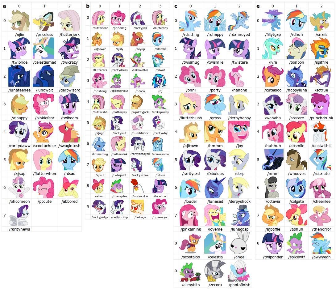 Drawn my little pony name Pony my step little easy