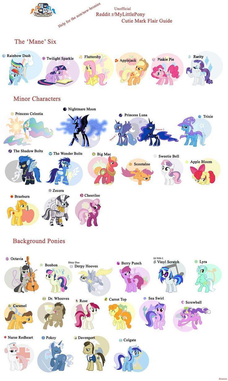 Drawn my little pony name Pinterest Little names More ideas
