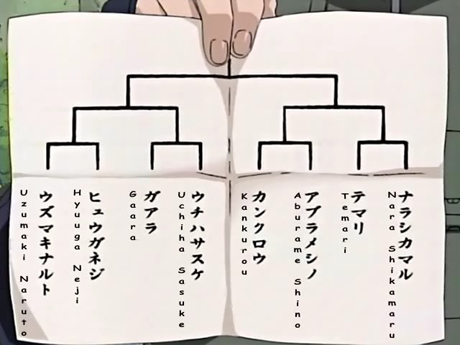 Drawn naruto chunin exam To we never of attack