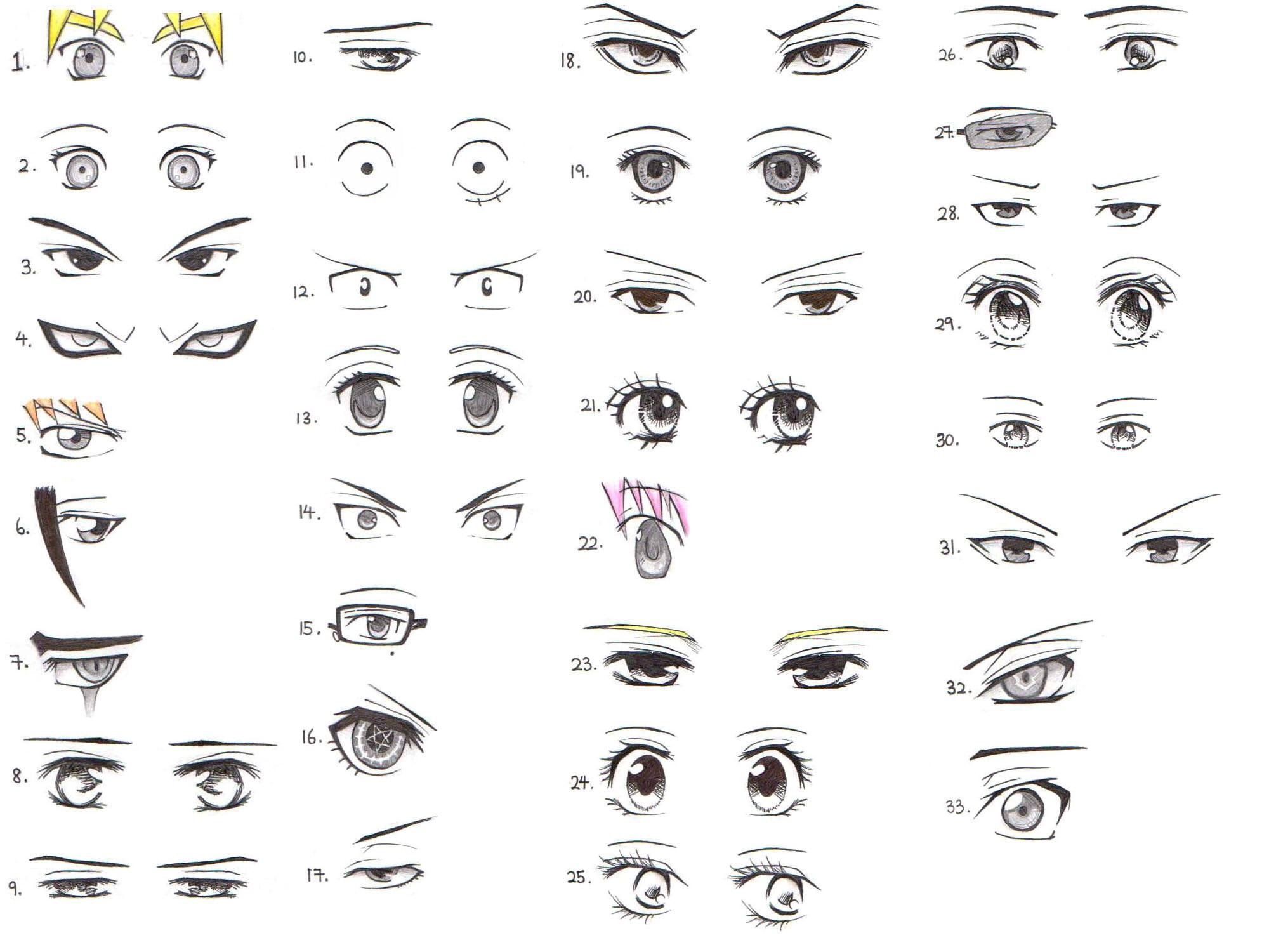 Drawn naruto different style ? Naruto Eye Naruto Eye