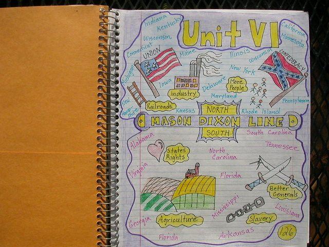 Drawn notebook high tech Unit Best Pinterest do cover