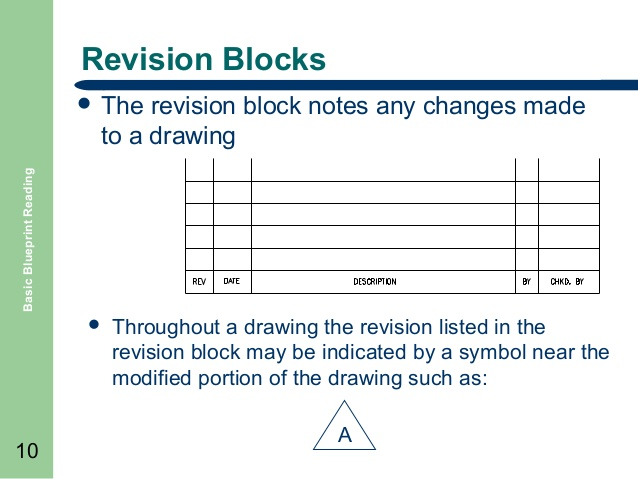 Drawn number block Blueprint Basic 10 reading Blocks