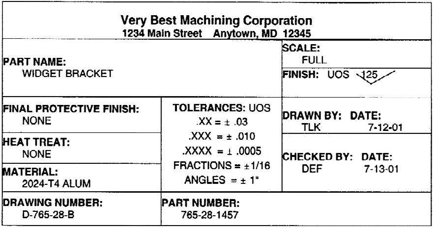 Drawn number block Engineer Intronduction Block Global of