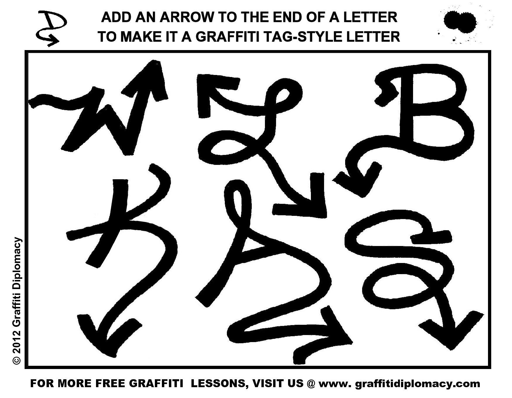 Drawn number graffito Draw Learn How Art Art