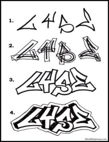 Drawn number graffito Graffiti  How to piece