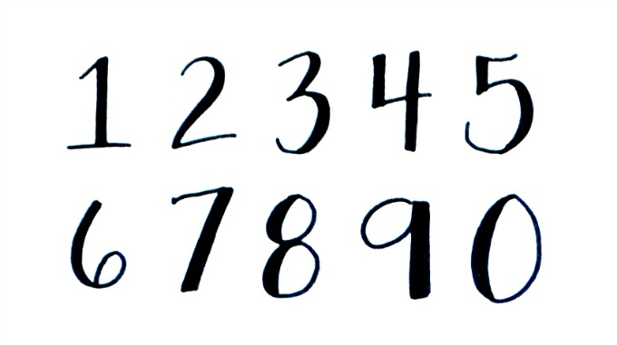 Drawn number hand lettering Basic black effect your second