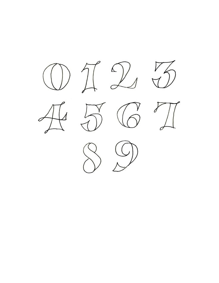 Drawn number hand lettering And ALPHABET on 25+ Find