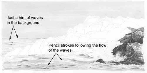 Drawn ocean Water WATER tutorial being 2)